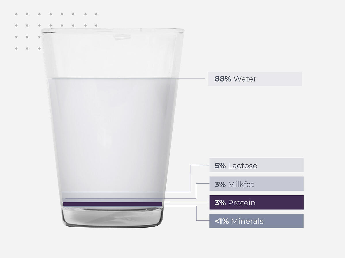 PD-Article-Milk-Allergen-Glas-1